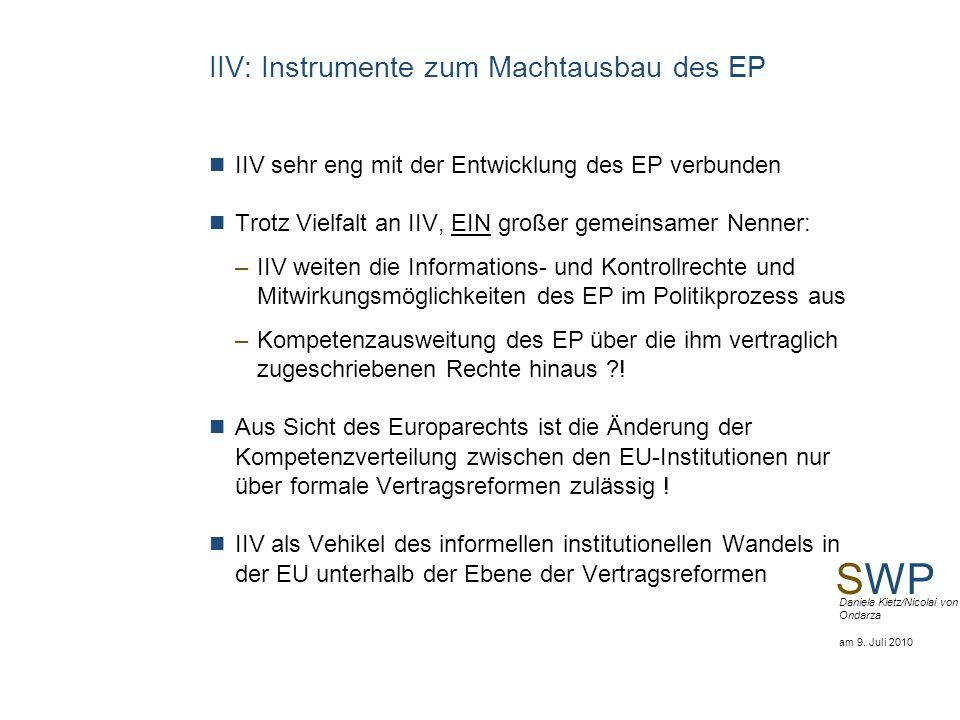 SWP Daniela Kietz/Nicolai von Ondarza am 9. Juli 2010 IIV: Instrumente zum Machtausbau des EP IIV sehr eng mit der Entwicklung des EP verbunden Trotz