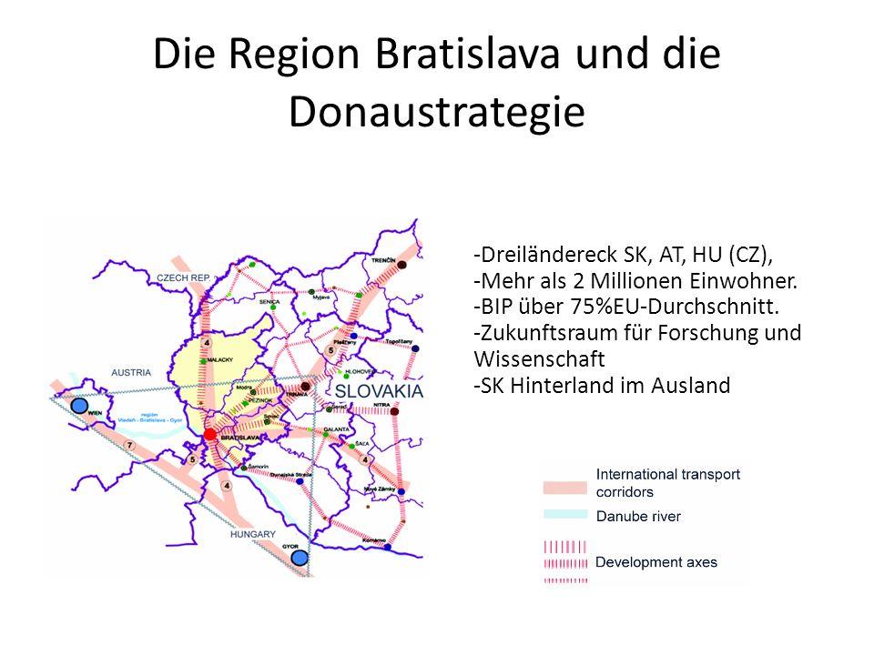 -Dreiländereck SK, AT, HU (CZ), -Mehr als 2 Millionen Einwohner. -BIP über 75%EU-Durchschnitt. -Zukunftsraum für Forschung und Wissenschaft -SK Hinter