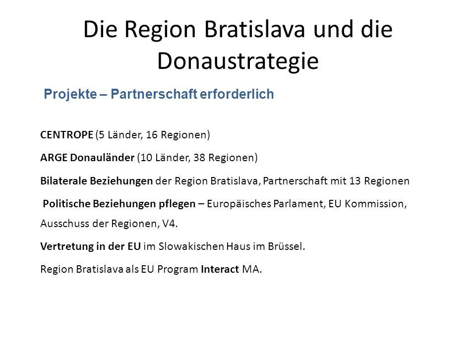 Die Region Bratislava und die Donaustrategie Projekte – Partnerschaft erforderlich CENTROPE (5 Länder, 16 Regionen) ARGE Donauländer (10 Länder, 38 Re
