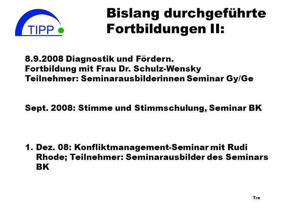 Bislang durchgeführte Fortbildungen II: 8.9.2008 Diagnostik und Fördern.