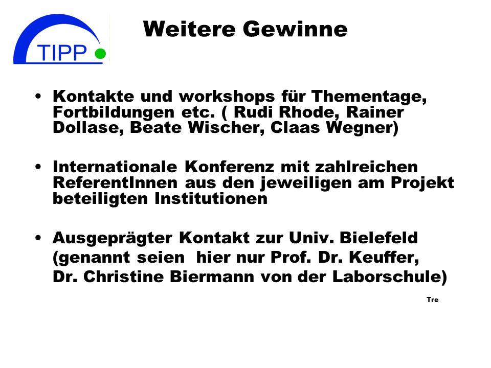 Weitere Gewinne Kontakte und workshops für Thementage, Fortbildungen etc.