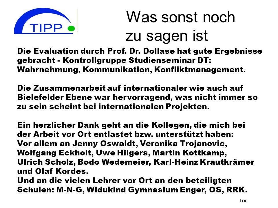 Weitere Gewinne Kontakte und workshops für Thementage, Fortbildungen etc. ( Rudi Rhode, Rainer Dollase, Beate Wischer, Claas Wegner) Internationale Ko