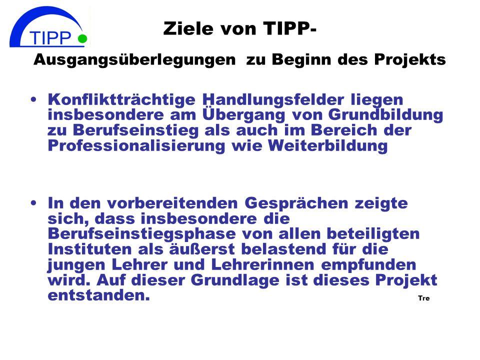 Partner/Arbeit Folie III Studienseminar für Lehrämter an Schulen Bielefeld II (Deutschland), koordinierende Einrichtung Ergebnisse: Fertigstellung von
