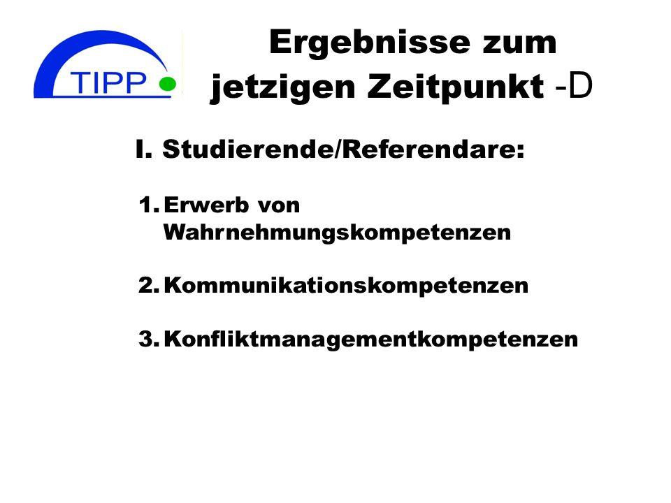 Ergebnisse zum jetzigen Zeitpunkt -D I. Studierende/Referendare: 1.Erwerb von Wahrnehmungskompetenzen 2.Kommunikationskompetenzen 3.Konfliktmanagement