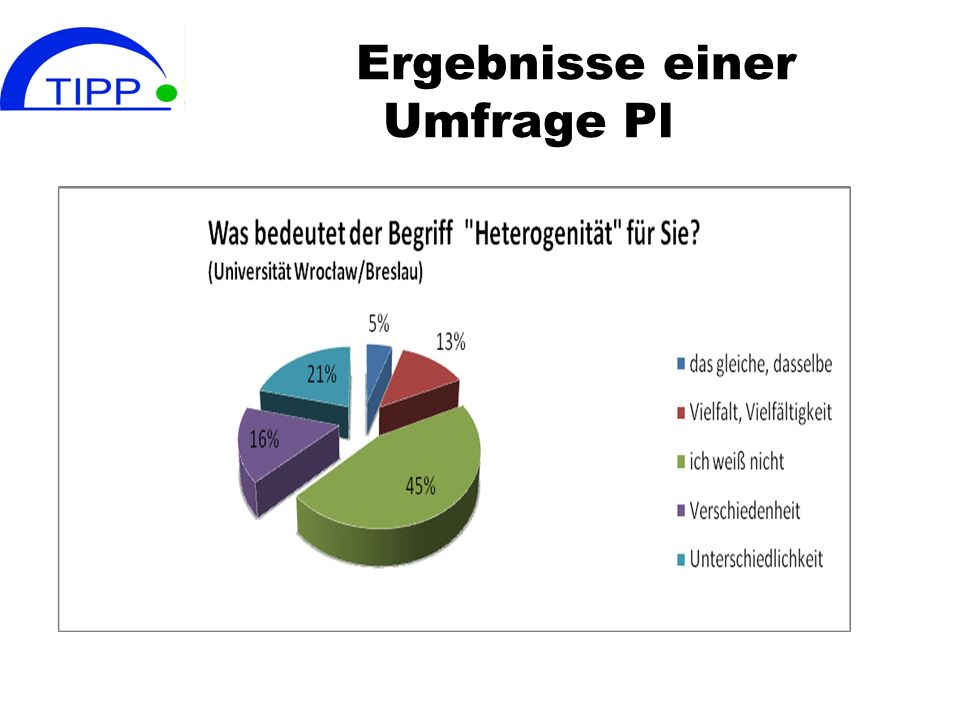 Ergebnisse einer Umfrage Pl