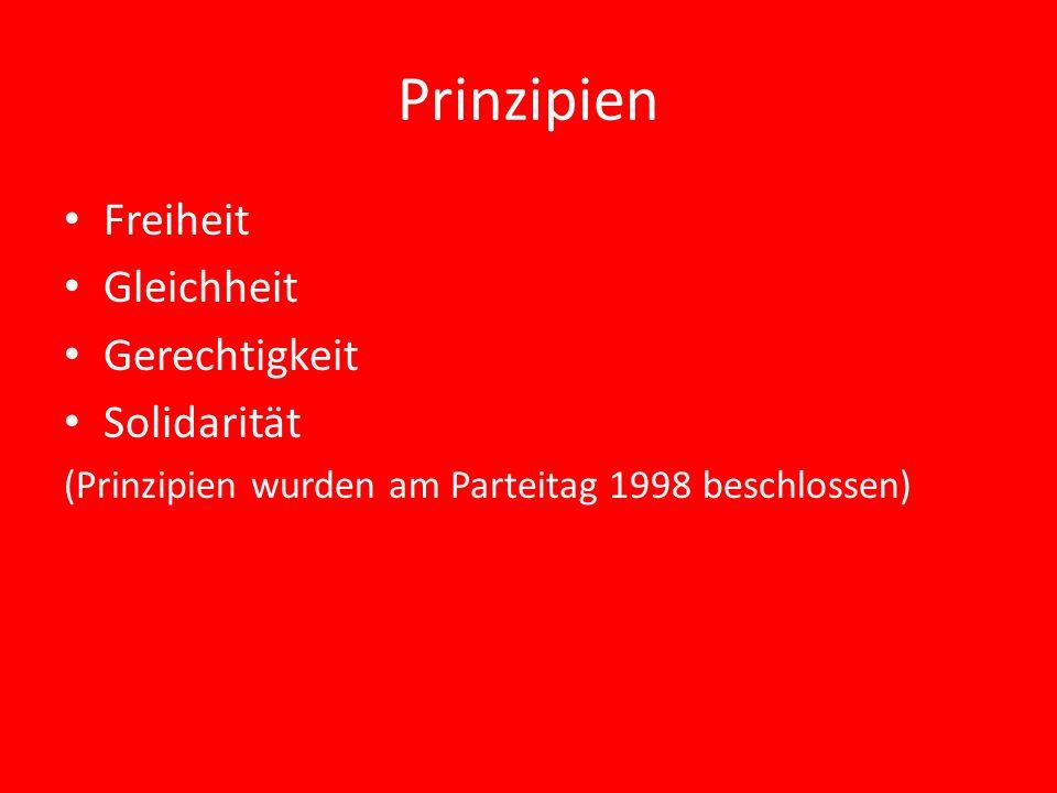 Prinzipien Freiheit Gleichheit Gerechtigkeit Solidarität (Prinzipien wurden am Parteitag 1998 beschlossen)