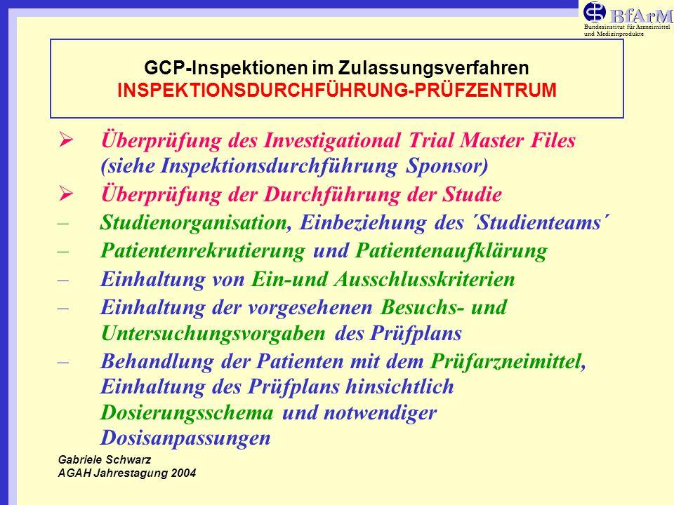 Bundesinstitut für Arzneimittel und Medizinprodukte GCP-Inspektionen im Zulassungsverfahren INSPEKTIONSDURCHFÜHRUNG-PRÜFZENTRUM Überprüfung des Invest