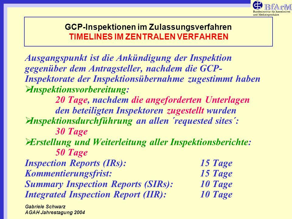 Bundesinstitut für Arzneimittel und Medizinprodukte GCP-Inspektionen im Zulassungsverfahren TIMELINES IM ZENTRALEN VERFAHREN Ausgangspunkt ist die Ank