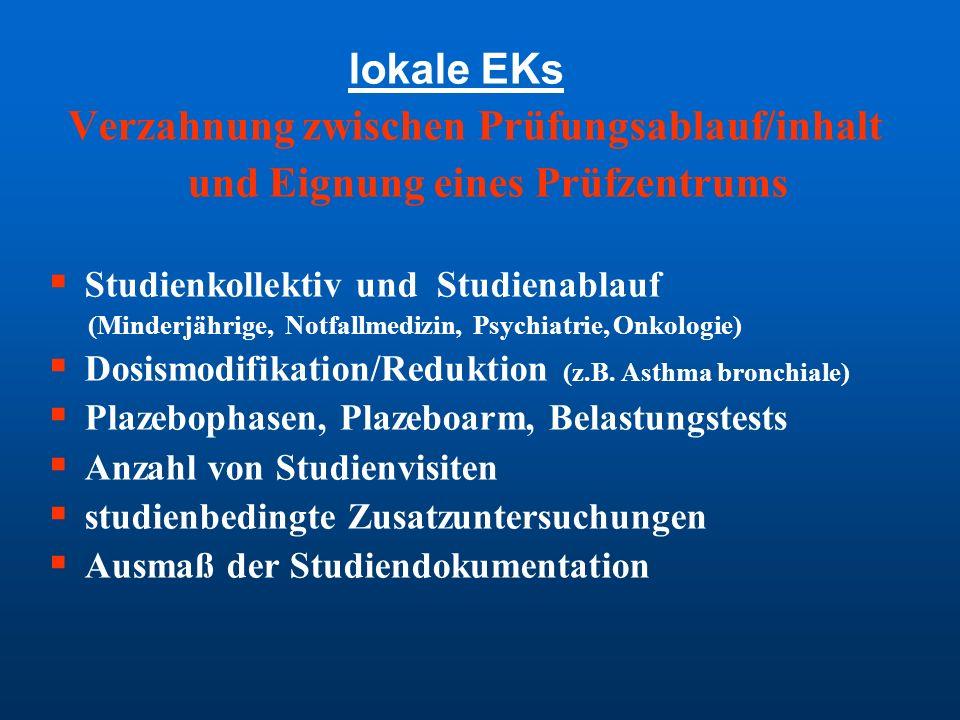 lokale EKs Verzahnung zwischen Prüfungsablauf/inhalt und Eignung eines Prüfzentrums Studienkollektiv und Studienablauf (Minderjährige, Notfallmedizin,