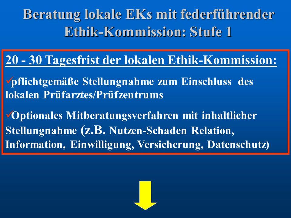 Beratung lokale EKs mit federführender Ethik-Kommission: Stufe 1 20 - 30 Tagesfrist der lokalen Ethik-Kommission: pflichtgemäße Stellungnahme zum Eins