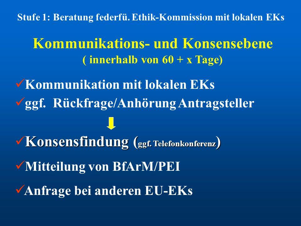 Stufe 1: Beratung federfü. Ethik-Kommission mit lokalen EKs Kommunikation mit lokalen EKs ggf. Rückfrage/Anhörung Antragsteller Konsensfindung ( ggf.