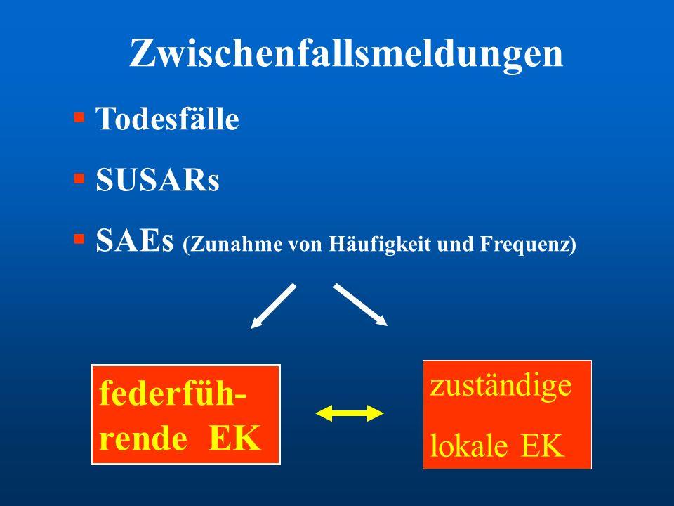 Zwischenfallsmeldungen Todesfälle SUSARs SAEs (Zunahme von Häufigkeit und Frequenz) federfüh- rende EK zuständige lokale EK