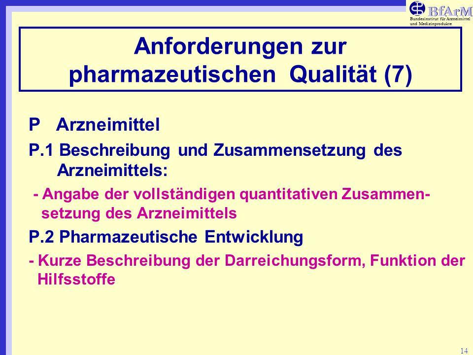 Bundesinstitut für Arzneimittel und Medizinprodukte 14 Anforderungen zur pharmazeutischen Qualität (7) P Arzneimittel P.1 Beschreibung und Zusammenset