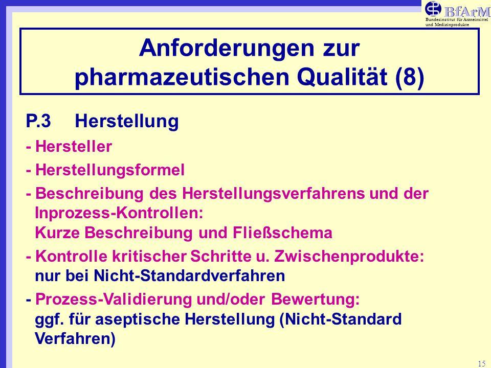 Bundesinstitut für Arzneimittel und Medizinprodukte 15 Anforderungen zur pharmazeutischen Qualität (8) P.3Herstellung - Hersteller - Herstellungsforme
