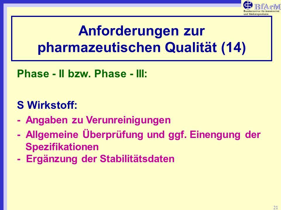 Bundesinstitut für Arzneimittel und Medizinprodukte 21 Anforderungen zur pharmazeutischen Qualität (14) Phase - II bzw. Phase - III: S Wirkstoff: - An
