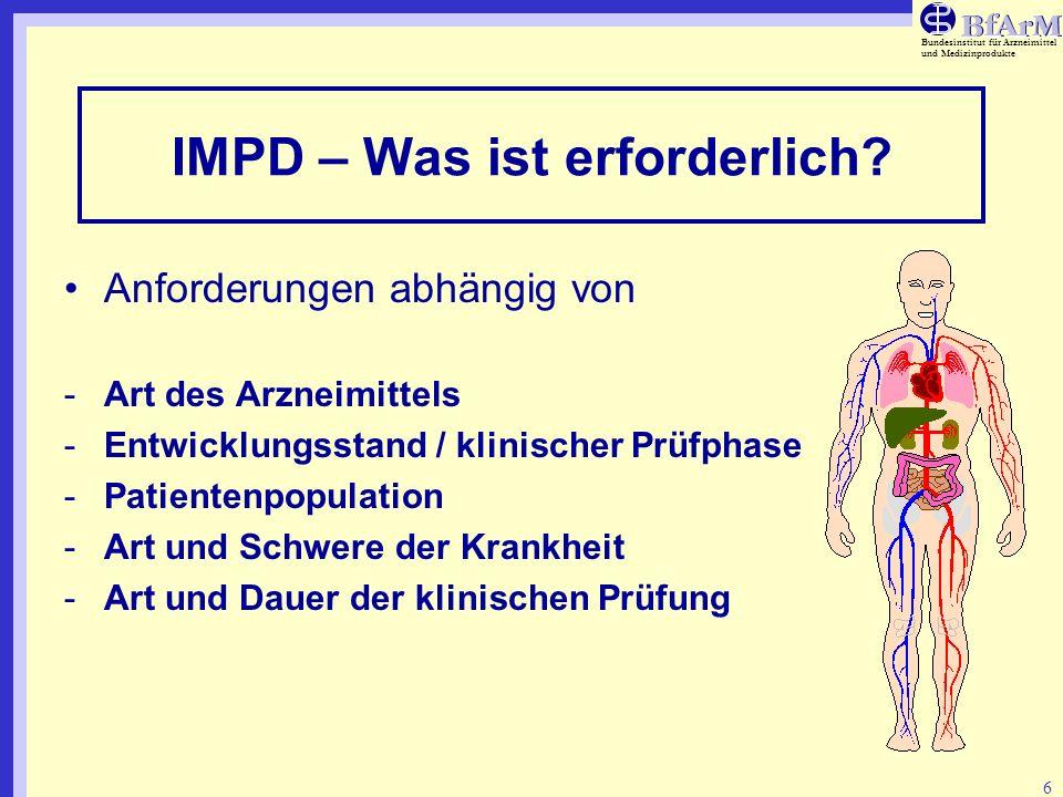 Bundesinstitut für Arzneimittel und Medizinprodukte 6 IMPD – Was ist erforderlich? Anforderungen abhängig von -Art des Arzneimittels -Entwicklungsstan
