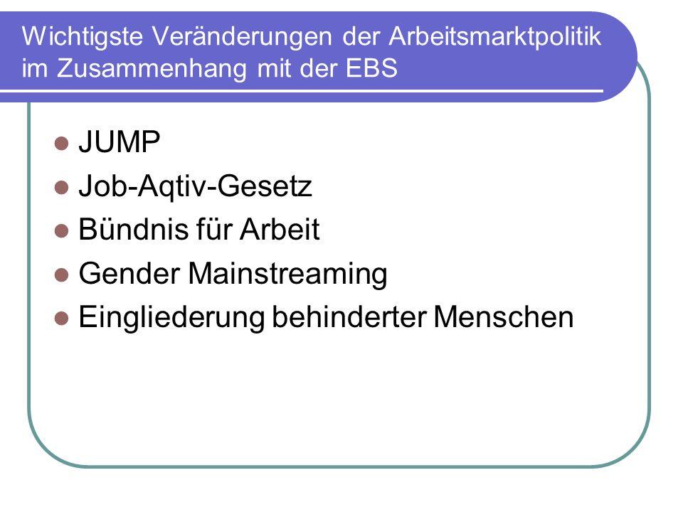 Wichtigste Veränderungen der Arbeitsmarktpolitik im Zusammenhang mit der EBS JUMP Job-Aqtiv-Gesetz Bündnis für Arbeit Gender Mainstreaming Eingliederu