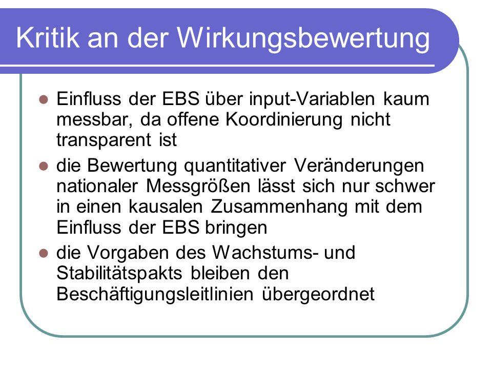 Kritik an der Wirkungsbewertung Einfluss der EBS über input-Variablen kaum messbar, da offene Koordinierung nicht transparent ist die Bewertung quanti