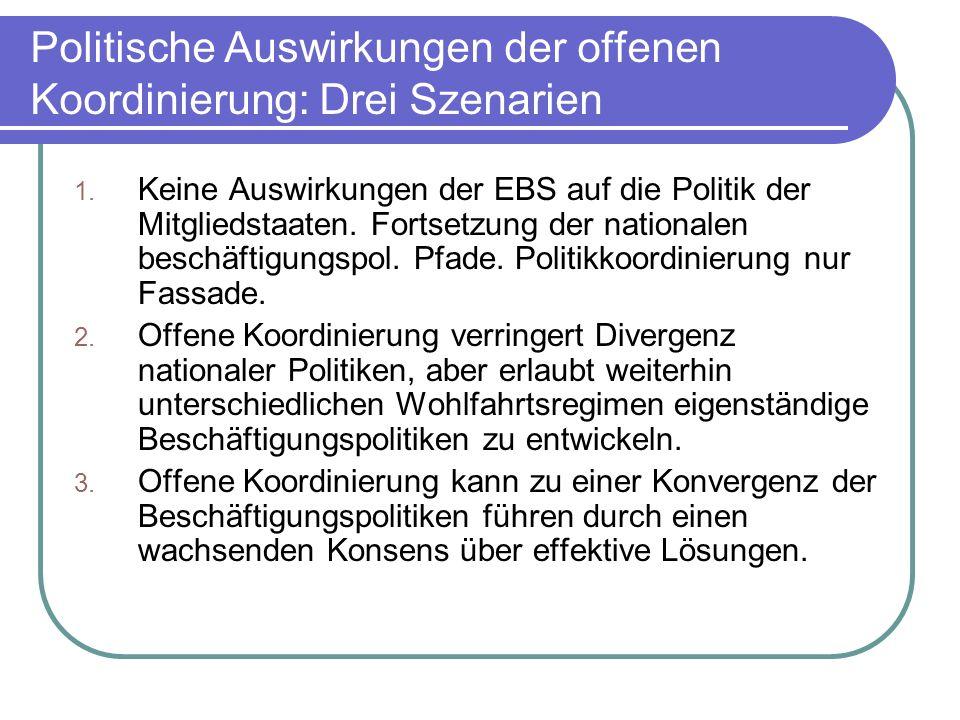 Politische Auswirkungen der offenen Koordinierung: Drei Szenarien 1. Keine Auswirkungen der EBS auf die Politik der Mitgliedstaaten. Fortsetzung der n