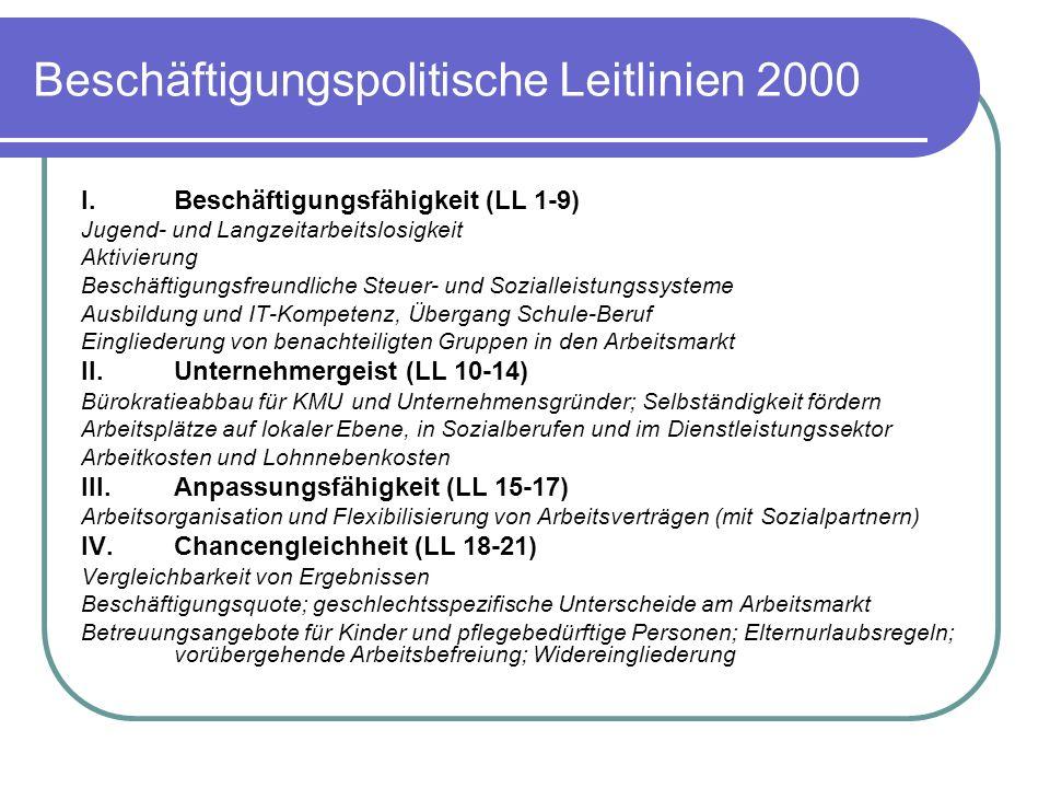 Generelle politische Auswirkungen der EBS seit 1997 Profil der EBS geschärft (Gemeinsame Beschäftigungsberichte, Beschäftigungspolitische Leitlinien, Empfehlungen an Mitgliedstaaten, Querschnittsziele, Policy-Mix) Höherer Stellenwert für Beschäftigungspolitik auf nationaler Ebene (Aufmerksamkeit auf Ziel- und Zeitvorgaben gelenkt) Konvergenz bei Reformen der nationalen Arbeitsmärkte in Richtung der EBS-Leitlinien (Auswirkung des Benchmarking, Peer-Review?)
