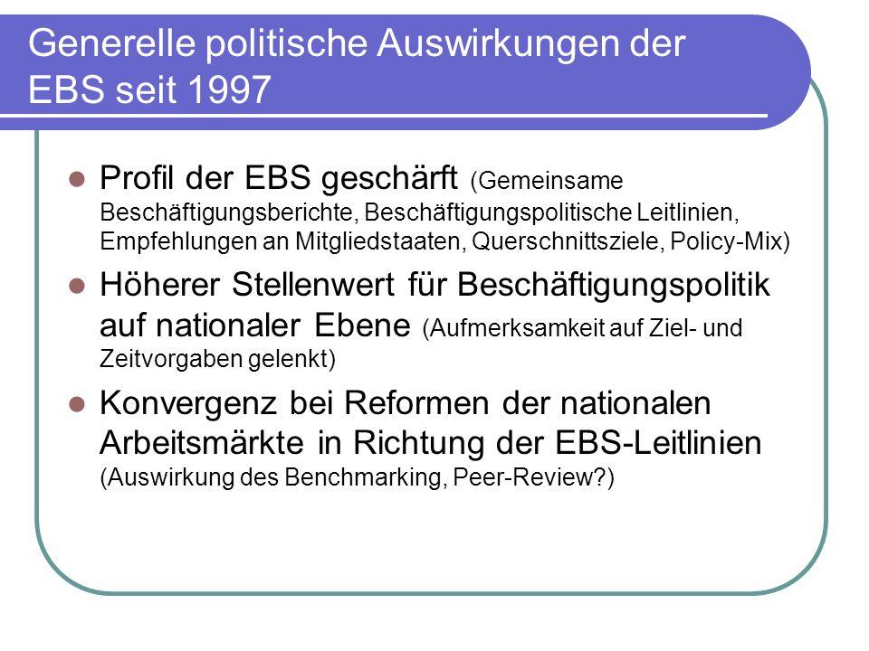 Generelle politische Auswirkungen der EBS seit 1997 Einfluss auch auf Sozial-, Bildungs-, Fiskal- und Familienpolitik (soziale Eingliederung, lebenslanges Lernen, Chancengleichheit) Politikintegration und Neuorganisation von Verwaltungen (interministrielle Koordination, Umstrukturierung von öffentl.