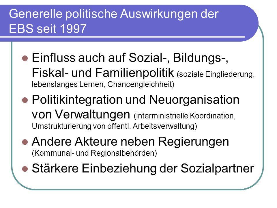 Generelle politische Auswirkungen der EBS seit 1997 Einfluss auch auf Sozial-, Bildungs-, Fiskal- und Familienpolitik (soziale Eingliederung, lebensla