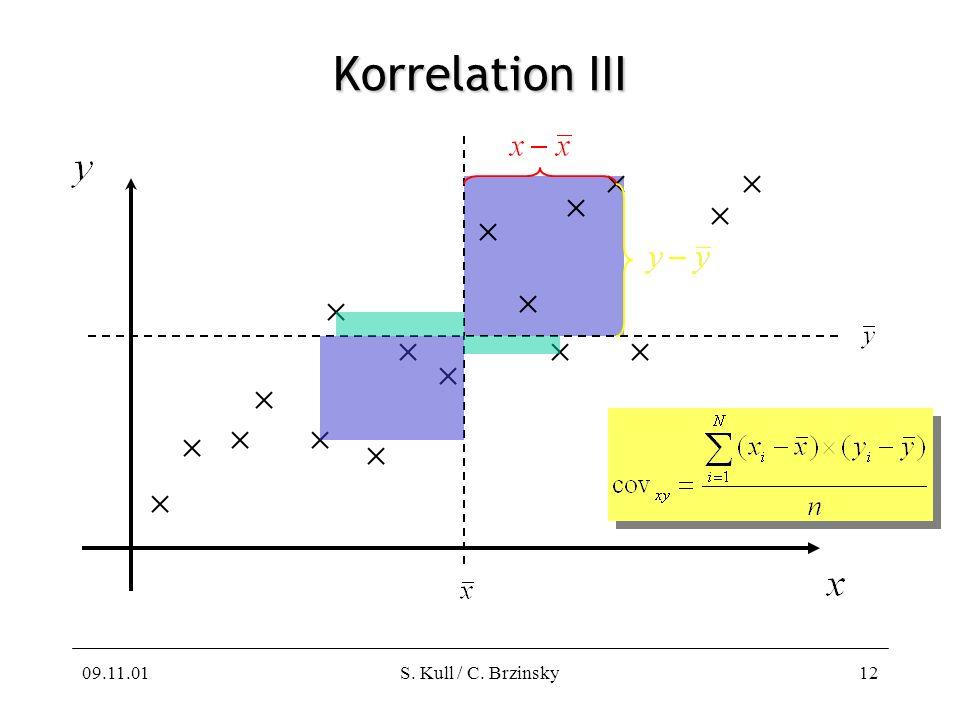09.11.01S. Kull / C. Brzinsky12 Korrelation III