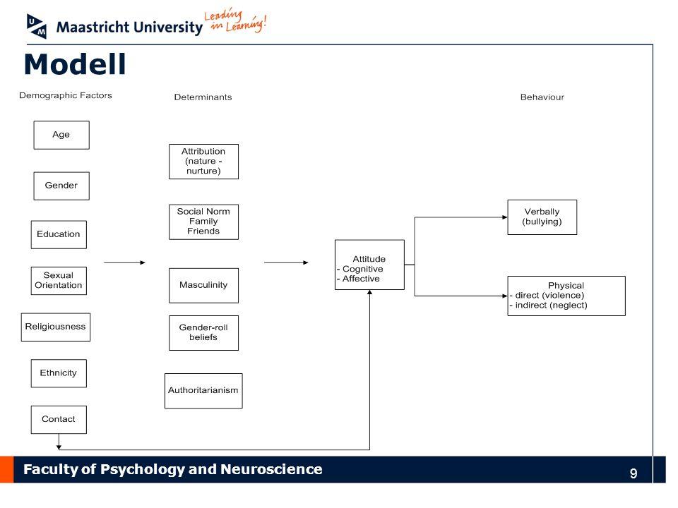 Faculty of Psychology and Neuroscience 10 Wie kann man sexuelle Diskriminierung vermindern.