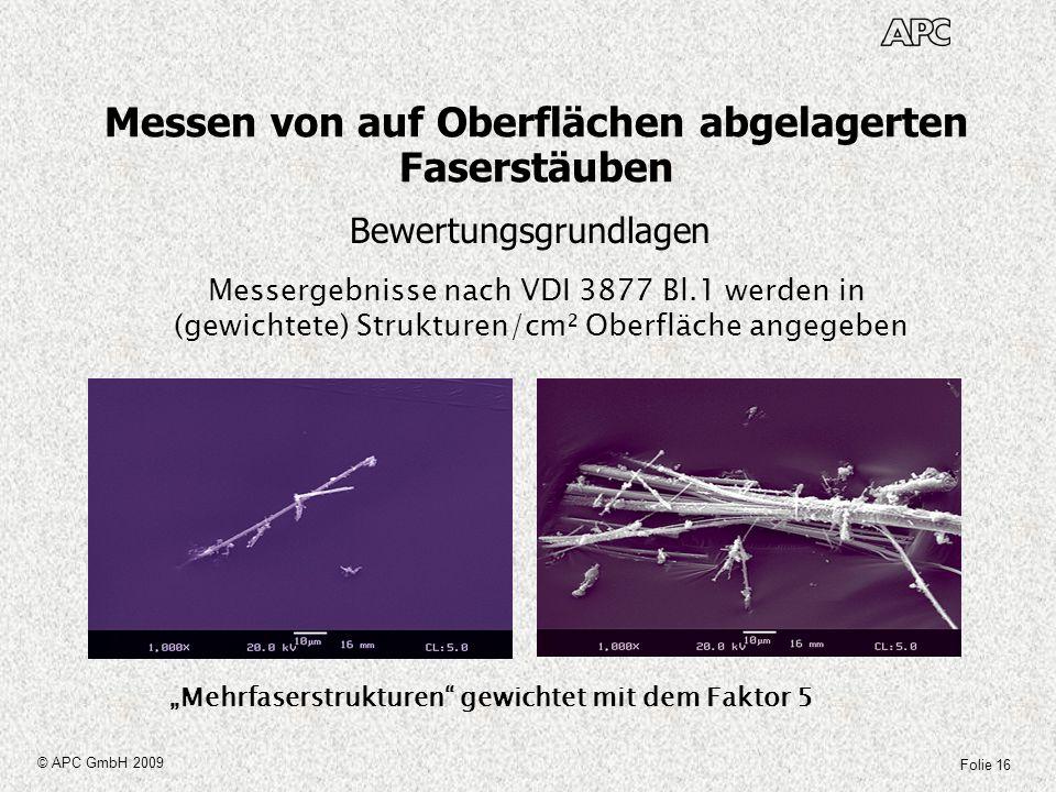 Folie 16 © APC GmbH 2009 Messen von auf Oberflächen abgelagerten Faserstäuben Bewertungsgrundlagen Messergebnisse nach VDI 3877 Bl.1 werden in (gewich