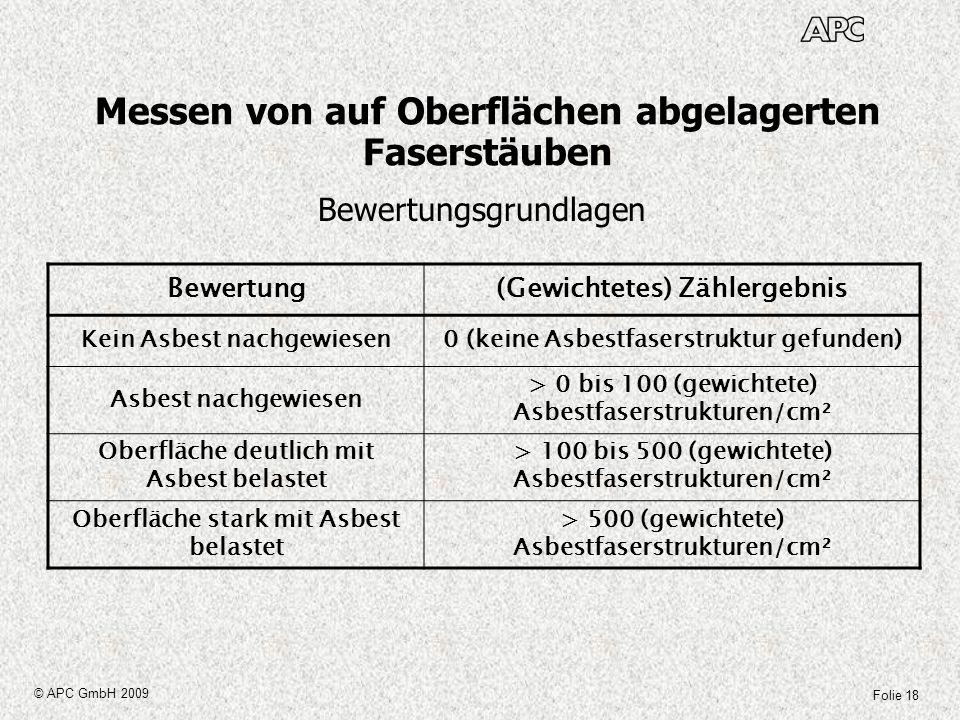 Folie 18 © APC GmbH 2009 Messen von auf Oberflächen abgelagerten Faserstäuben Bewertungsgrundlagen Bewertung(Gewichtetes) Zählergebnis Kein Asbest nac
