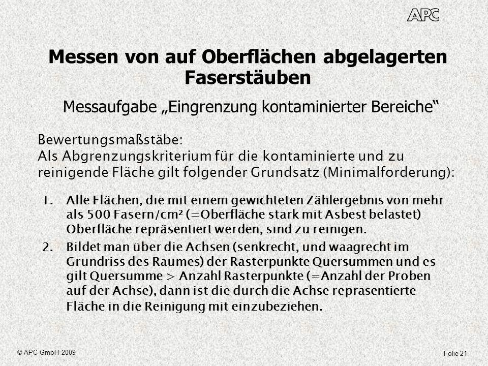 Folie 21 © APC GmbH 2009 Messen von auf Oberflächen abgelagerten Faserstäuben Messaufgabe Eingrenzung kontaminierter Bereiche Bewertungsmaßstäbe: Als