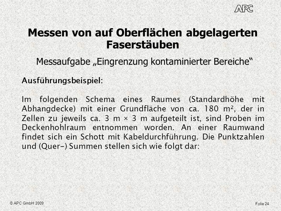 Folie 24 © APC GmbH 2009 Messen von auf Oberflächen abgelagerten Faserstäuben Messaufgabe Eingrenzung kontaminierter Bereiche Ausführungsbeispiel: Im