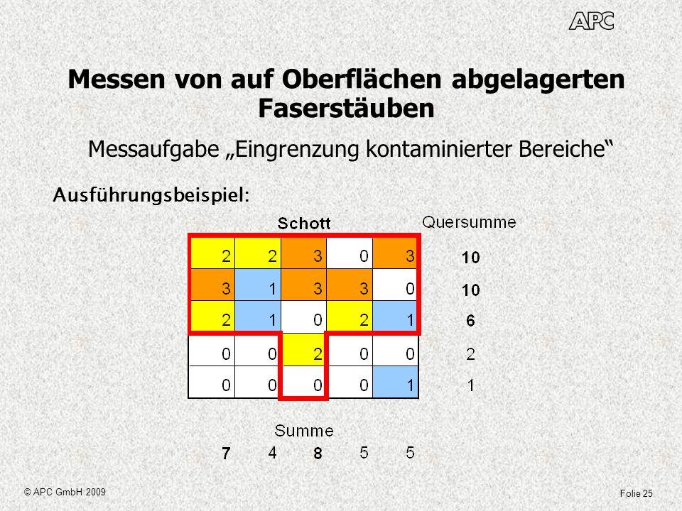 Folie 25 © APC GmbH 2009 Messen von auf Oberflächen abgelagerten Faserstäuben Messaufgabe Eingrenzung kontaminierter Bereiche Ausführungsbeispiel: