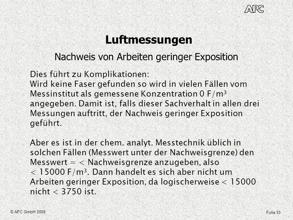 Folie 33 © APC GmbH 2009 Luftmessungen Nachweis von Arbeiten geringer Exposition Dies führt zu Komplikationen: Wird keine Faser gefunden so wird in vi