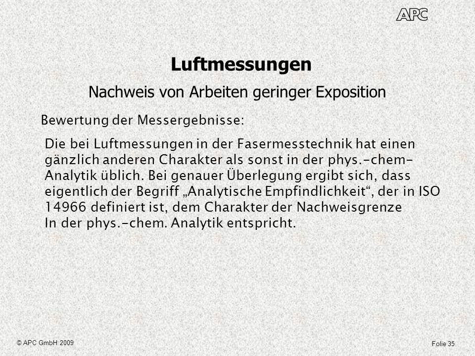 Folie 35 © APC GmbH 2009 Luftmessungen Nachweis von Arbeiten geringer Exposition Bewertung der Messergebnisse: Die bei Luftmessungen in der Fasermesst