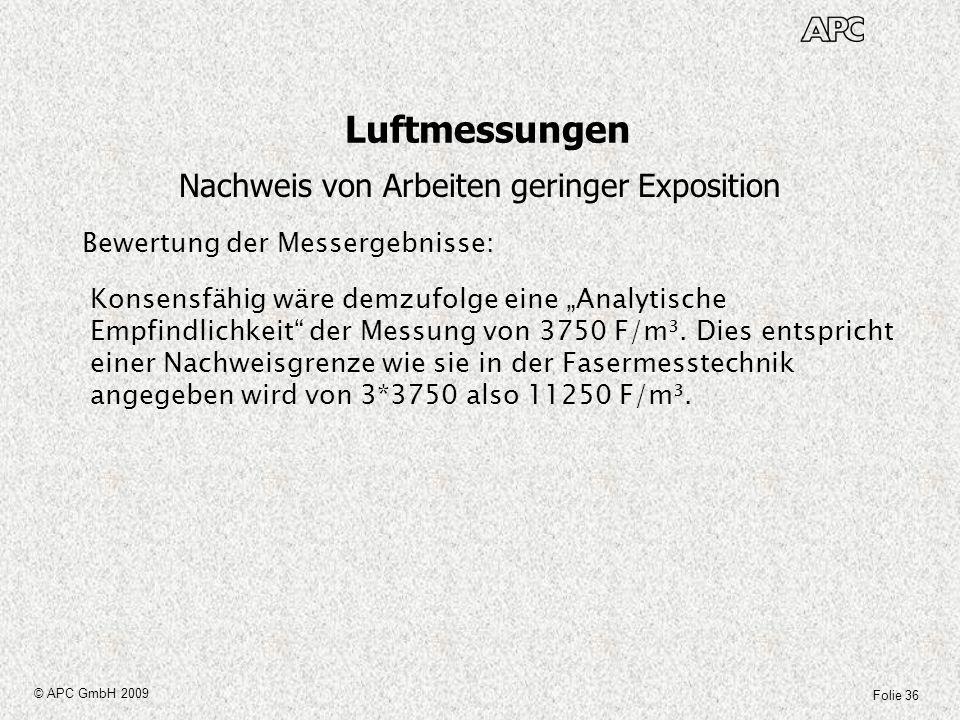 Folie 36 © APC GmbH 2009 Luftmessungen Nachweis von Arbeiten geringer Exposition Bewertung der Messergebnisse: Konsensfähig wäre demzufolge eine Analy