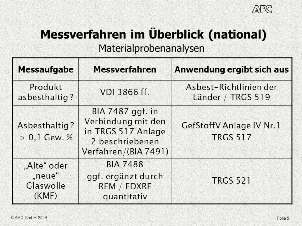 Folie 5 © APC GmbH 2009 Messverfahren im Überblick (national) MessaufgabeMessverfahrenAnwendung ergibt sich aus Produkt asbesthaltig ? VDI 3866 ff. As