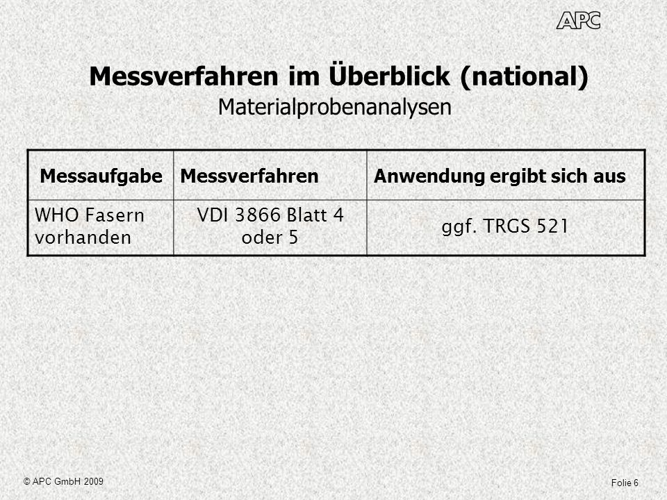 Folie 6 © APC GmbH 2009 Messverfahren im Überblick (national) MessaufgabeMessverfahrenAnwendung ergibt sich aus WHO Fasern vorhanden VDI 3866 Blatt 4