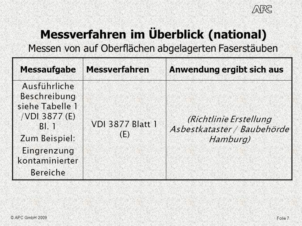 Folie 28 © APC GmbH 2009 Luftmessungen Emissionsmessungen an Unterdruckhaltegeräten Mit Erscheinen der Richtlinie VDI 3861 Blatt 2, wurde die Emissionsmessung für Asbest an bestimmte Vorgaben, die generell im Bereich der Emissionsmessung (TA-Luft) gelten angeglichen.