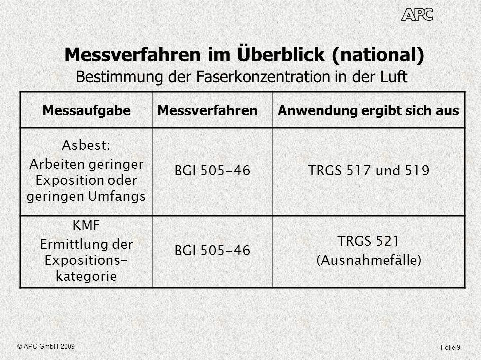 Folie 9 © APC GmbH 2009 Messverfahren im Überblick (national) MessaufgabeMessverfahrenAnwendung ergibt sich aus Asbest: Arbeiten geringer Exposition o