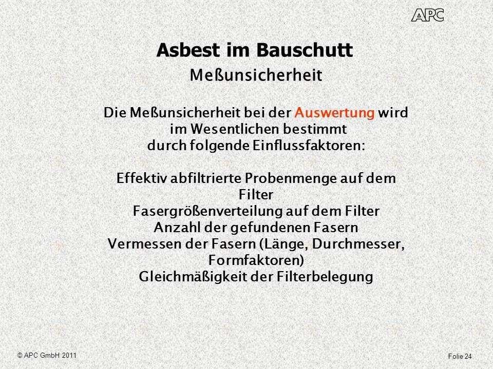 Folie 24 © APC GmbH 2011 Asbest im Bauschutt Meßunsicherheit Die Meßunsicherheit bei der Auswertung wird im Wesentlichen bestimmt durch folgende Einfl