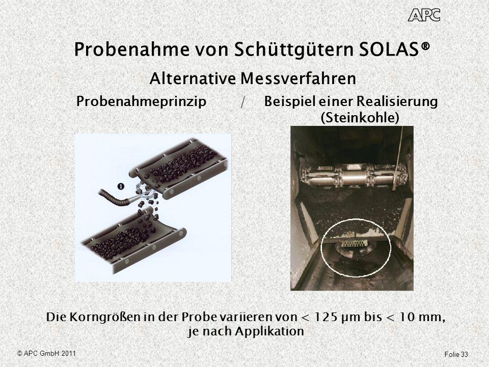 Folie 33 © APC GmbH 2011 Probenahme von Schüttgütern SOLAS® Alternative Messverfahren Probenahmeprinzip / Beispiel einer Realisierung (Steinkohle) Die