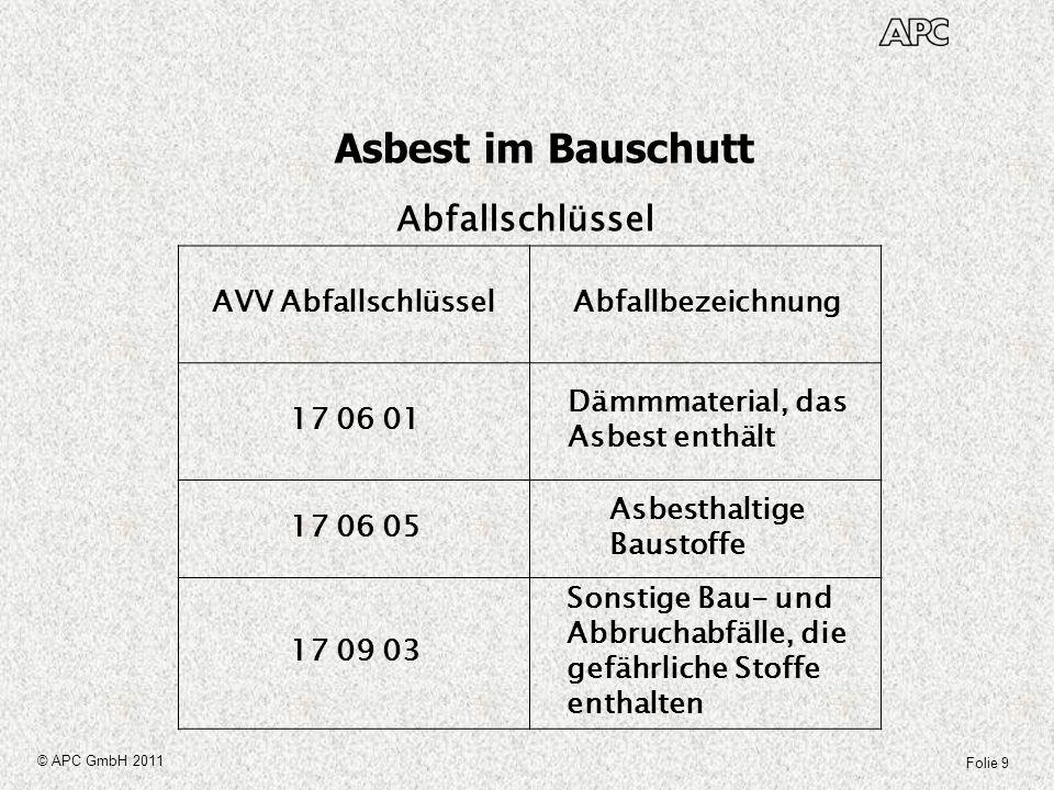 Folie 10 © APC GmbH 2011 Asbest im Bauschutt Asbestgehalte (Beispiel) Doppelhaus 360 m² Massivbauweise Dach: AZ-Schindeln /0,5 cm Plattenstärke 2 Stockwerke Gesamtgewicht Bauschutt: 707 to davon Asbestzement: 4,2 to = 0,6 Gew% AZ = 0,083 Gew.% Asbest