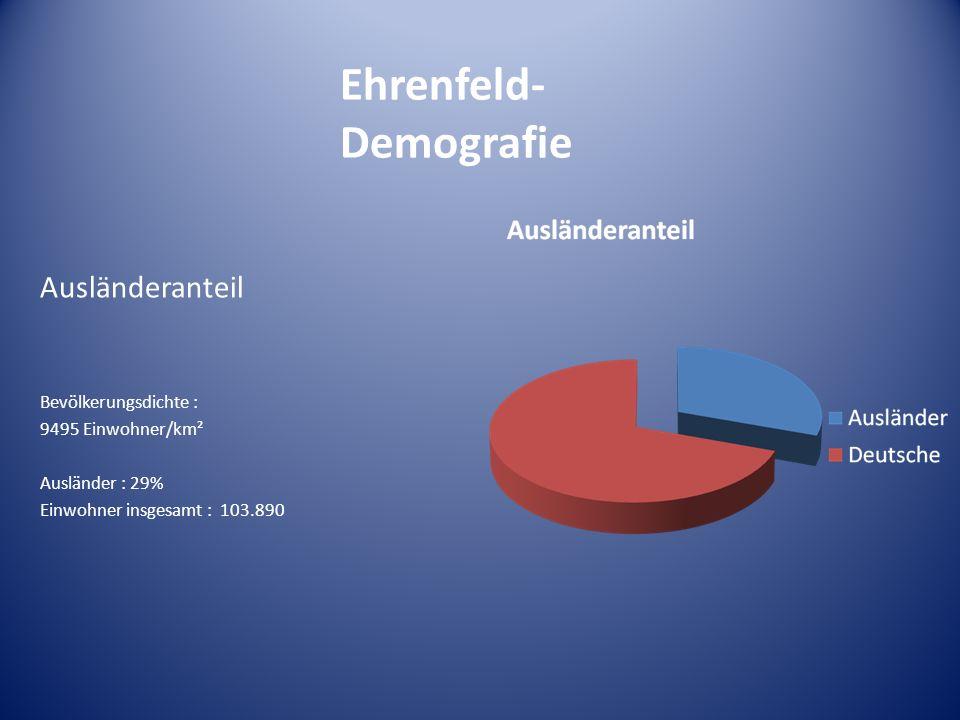 Ehrenfeld- Demografie Ausländeranteil Bevölkerungsdichte : 9495 Einwohner/km² Ausländer : 29% Einwohner insgesamt : 103.890