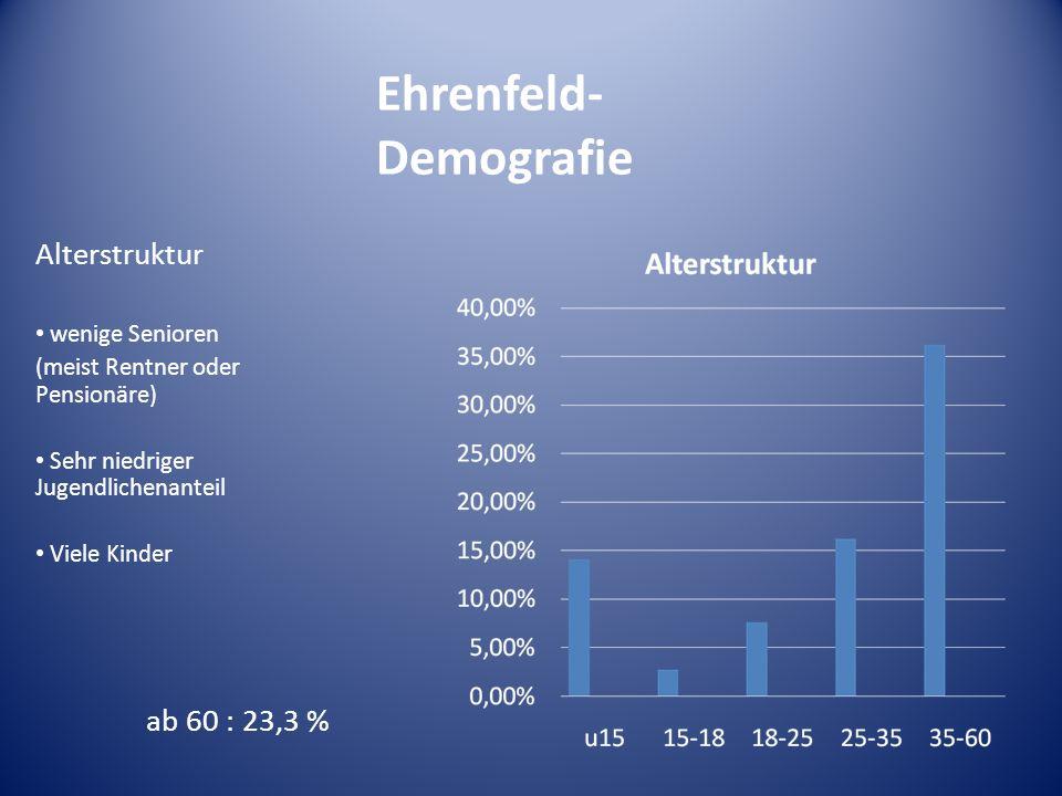 Ehrenfeld- Demografie Alterstruktur wenige Senioren (meist Rentner oder Pensionäre) Sehr niedriger Jugendlichenanteil Viele Kinder ab 60 : 23,3 %