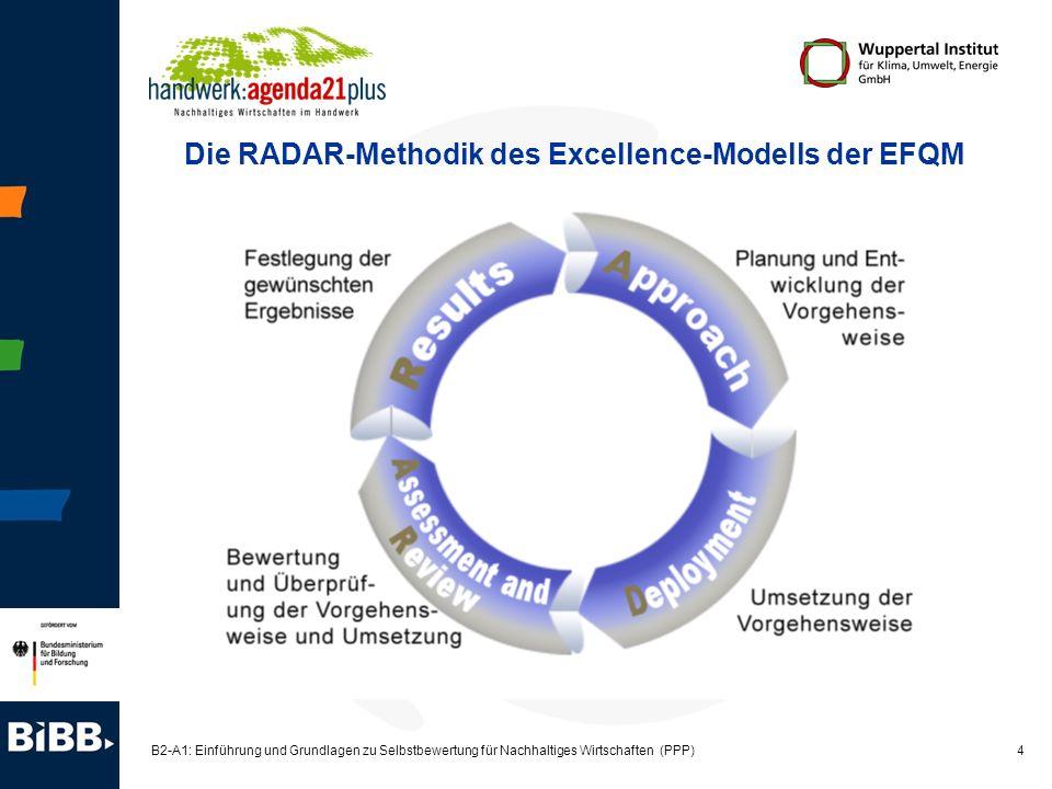 4 B2-A1: Einführung und Grundlagen zu Selbstbewertung für Nachhaltiges Wirtschaften (PPP) Die RADAR-Methodik des Excellence-Modells der EFQM