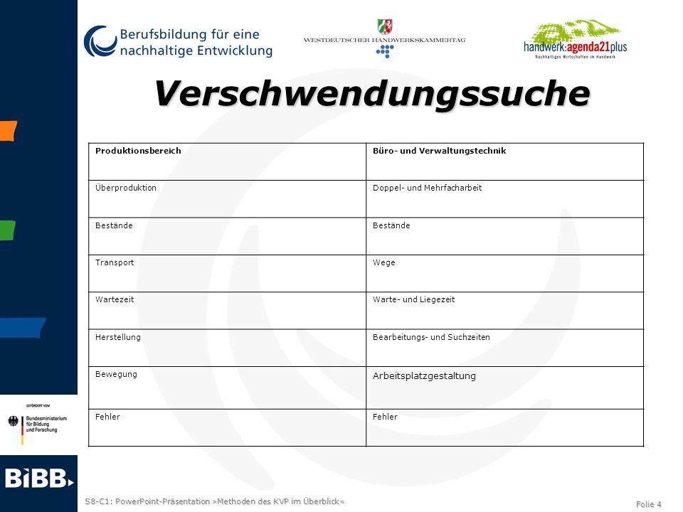 S8-C1: PowerPoint-Präsentation »Methoden des KVP im Überblick« Folie 4 Verschwendungssuche ProduktionsbereichBüro- und Verwaltungstechnik Überprodukti