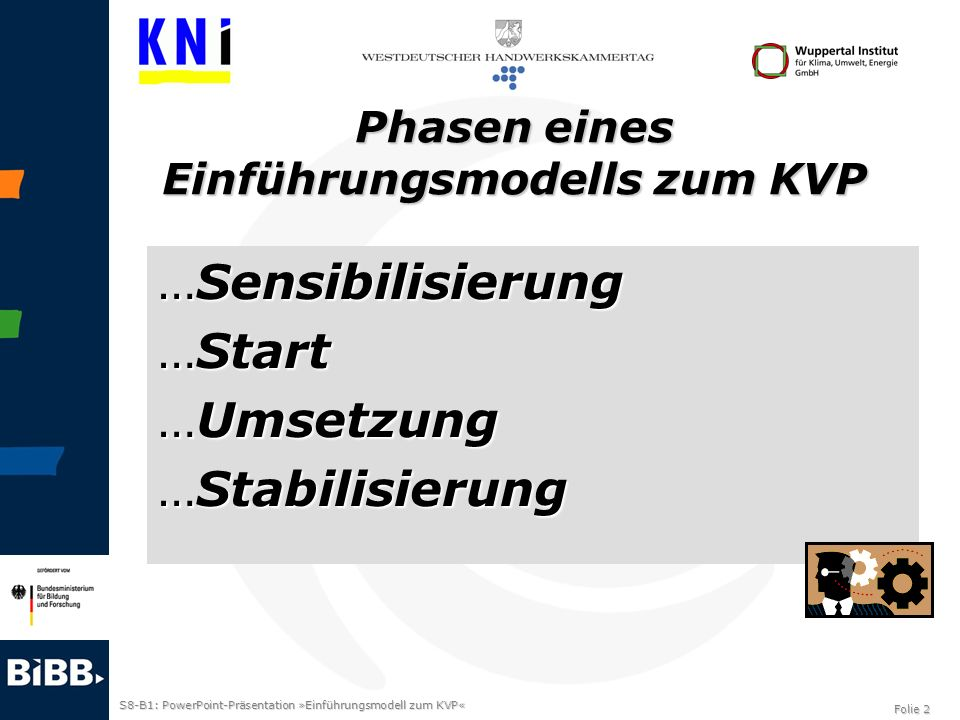 S8-B1: PowerPoint-Präsentation »Einführungsmodell zum KVP« Folie 2 Phasen eines Einführungsmodells zum KVP …Sensibilisierung …Start …Umsetzung …Stabil