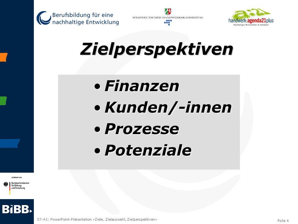 S7-A1: PowerPoint-Präsentation »Ziele, Zielauswahl, Zielperspektiven« Folie 4 Zielperspektiven FinanzenFinanzen Kunden/-innenKunden/-innen ProzessePro
