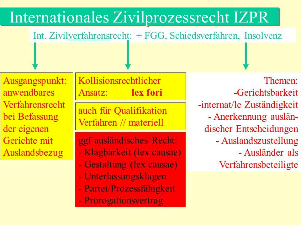 Internationales Zivilprozessrecht IZPR Ausgangspunkt: anwendbares Verfahrensrecht bei Befassung der eigenen Gerichte mit Auslandsbezug Int. Zivilverfa